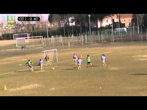 Preview video Castelfranco CF - Real Aglianese = 1 - 1