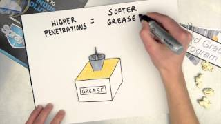 Why Sprayon® - NSF® H1 Food Grade Lubricants | Superior Aerosol Greases