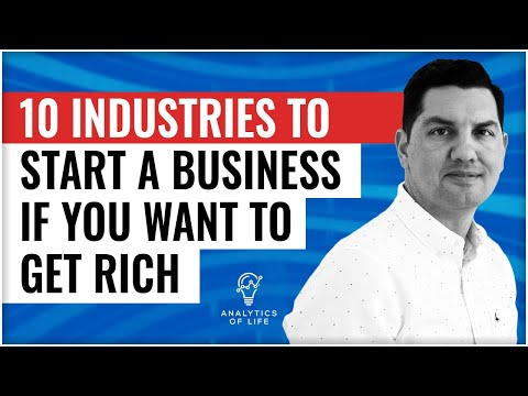 , title : 'Top 10 Industries to Start Your Own Business | Profitable Industries for Future | Analytics of life