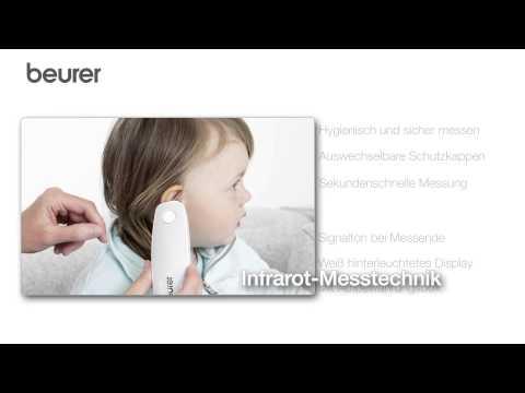 Pulmonaler Hypertension-Syndrom