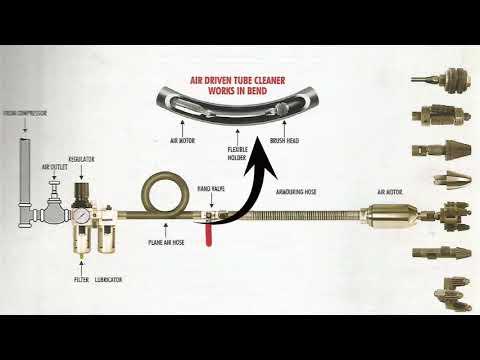 Air Driver Motor