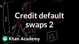 Credit Default Swaps 2