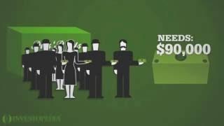 Что такое акции и как они работают?