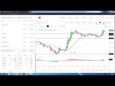 The 15 Minute Heikin Ashi Trading Strategy - смотреть онлайн