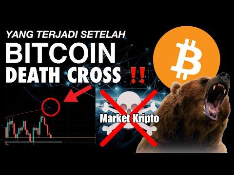 Betéti bitcoin a binance-hoz