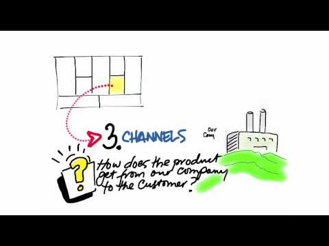 mp4 Business Model Canvas Channel, download Business Model Canvas Channel video klip Business Model Canvas Channel