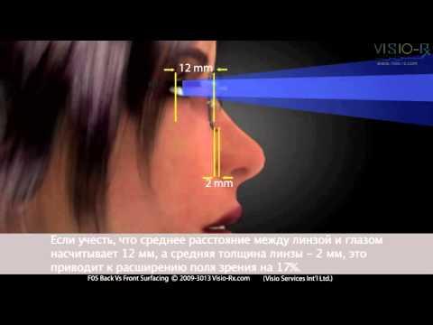 Упражнений для глаз при близорукости