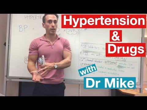 Salbutamol und Hypertonie