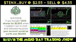 $TENX ...BUY @ $2.55 - SELL @ $4.55 🦗 The Mojo Day Trading Show