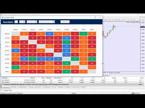 Hogyan lehet visszavonni a bitcoinokat a bestchange révén