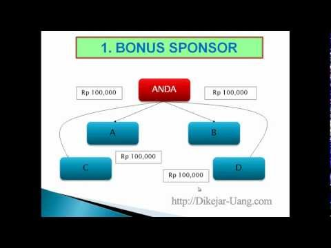 mp4 Millionaire Club Indonesia Login, download Millionaire Club Indonesia Login video klip Millionaire Club Indonesia Login