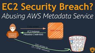 Get Access/Secret Key 🔑 from EC2 Instance Metadata | Data Exfiltration | Security Breach