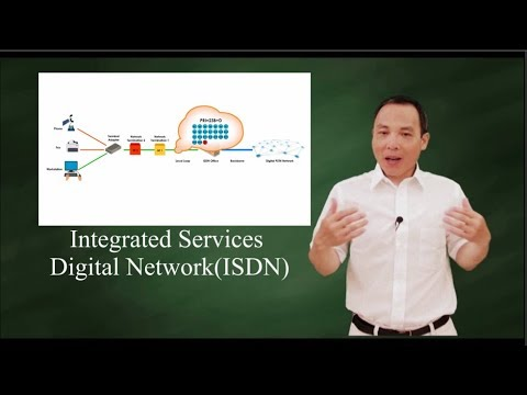 ISDN - Integrated Services Digital Network