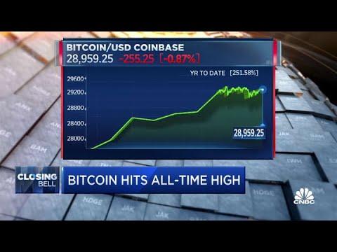 Bitcoin išplito avatradą