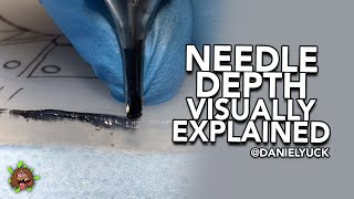 Tattooing 101-Needle Depth Visually Explained
