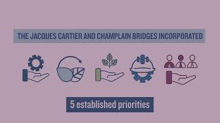 Sustainable development | 5 established priorities at #JCCBI