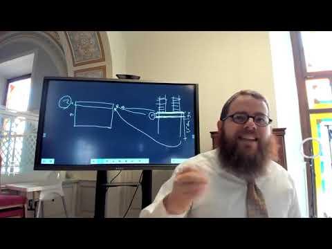 Szukka 5 – Napi Talmud 555 – Honnan tudjuk, hogy a sátor minimum magassága 10 tefách?