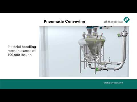 Schenck Process Dilute and Dense Phase Pneumatic Conveying