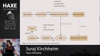 Macro workshop - Juraj Kirchheim