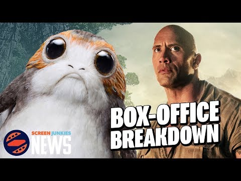 Is The Last Jedi Underperforming? - Charting with Dan