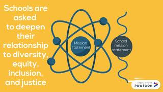 Does your school have a school mission statement and a diversity mission statement?