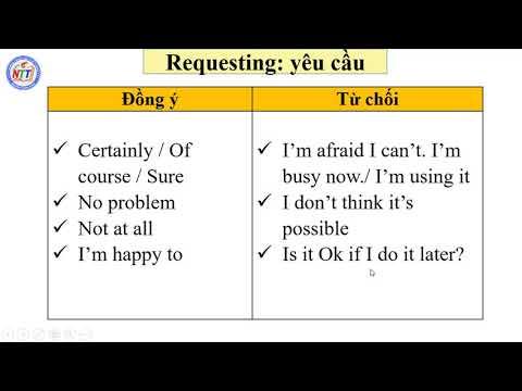 ANH 12 - UNIT 14 - SPEAKING
