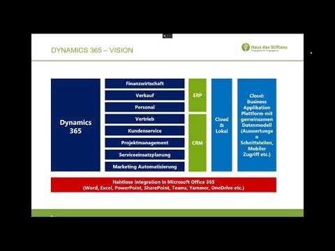 "Webinar ""Microsoft Dynamics 365 - Kundenbeziehungen digitalisieren"" CRM Camp Haus des Stiftens gGmbH"