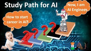 How to learn Artificial intelligence   Career in Artificial intelligence