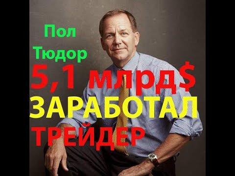 Стоимость токена в рублях сегодня