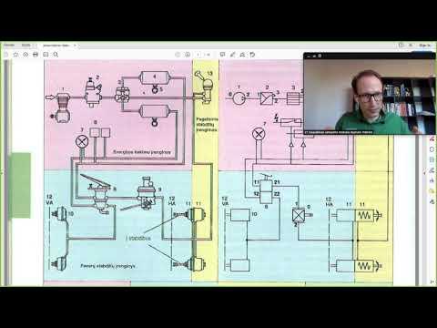 Turbo variantų strategijos vaizdo įrašas