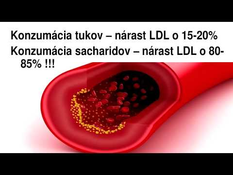 Rozšírený inzulín Levemir