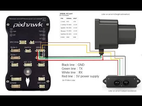 setting-up-pixhawk-to-use-two-rangefinder-sensors-for-object-avoidance-and-height-estimation-part-2