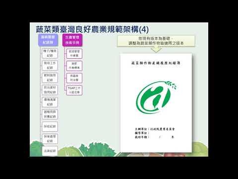 蔬菜類臺灣良好農業規範(TGAP)快速入門篇