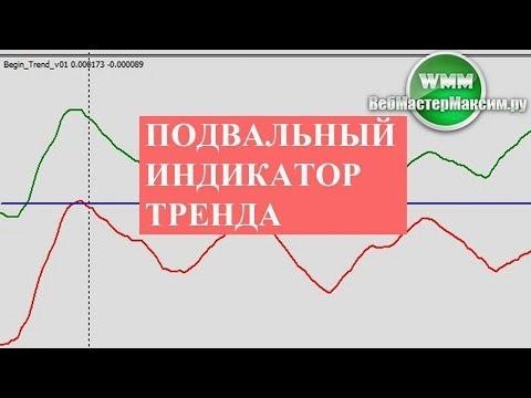 Etoro отзывы о копировании ставок
