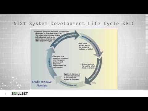 Secure Design Principles (CISSP Free by Skillset.com) - YouTube