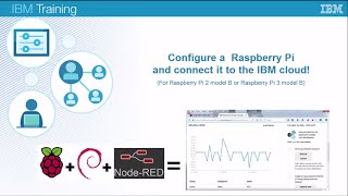 Configure a Raspberry Pi and connect it to Watson IoT Platform