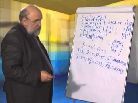 Лекция 18: Множественная и квадратичная регрессии