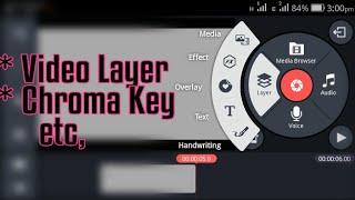 Chroma Key Work Nahi Kar Raha - Gonzagasports