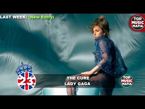 Top 40 Songs of The Week - April 29, 2017 (UK BBC CHART)