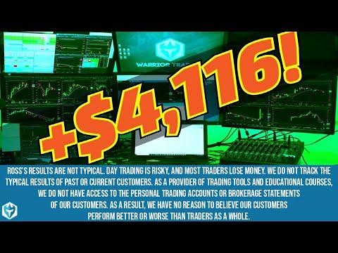 A Hard Day of Trading +$4,116! | Ross' Trade Recap