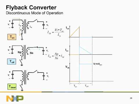 An Introduction to Switch-Mode Power Supplies
