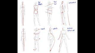 Tips & Tricks I Use To Draw Dynamic Fashion Poses