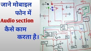 Know about earphone or earphone jack problems & solutions