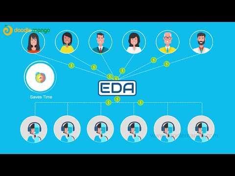 EDA Combined