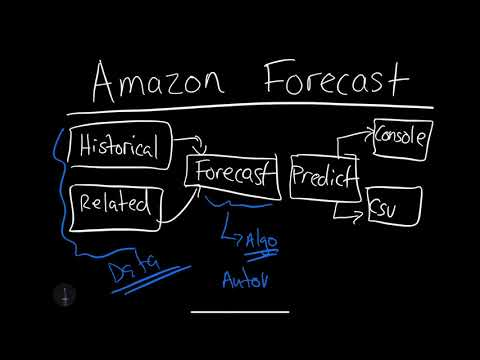 AWS Machine Learning Certification in One Hour - YouTube