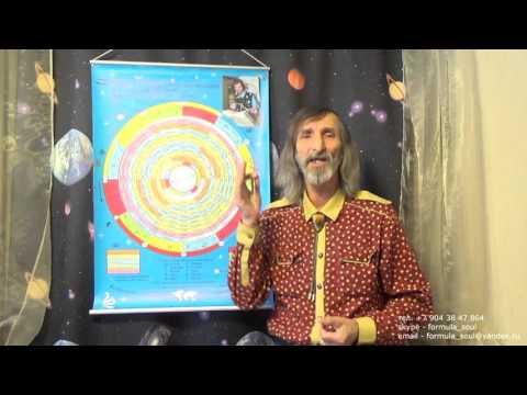 Астрология гороскоп для рождения