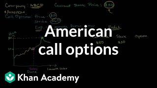 American Call Options