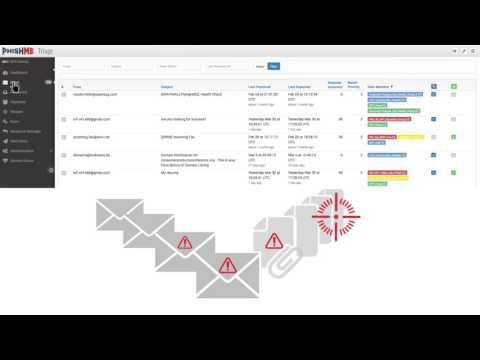 Organizations Using Triage Will Experience A Significant Reduction In Their Help Desk Burden And Operational Costs Ociated With Adhoc User Reports Of