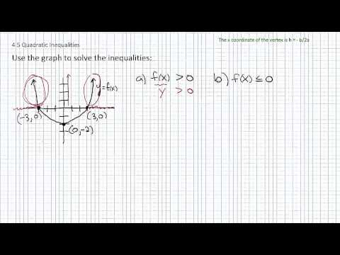 Solving Quadratic Inequalities p1