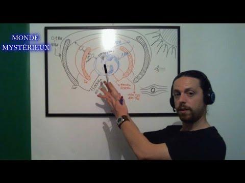 Massage de la tête avec lhypertension